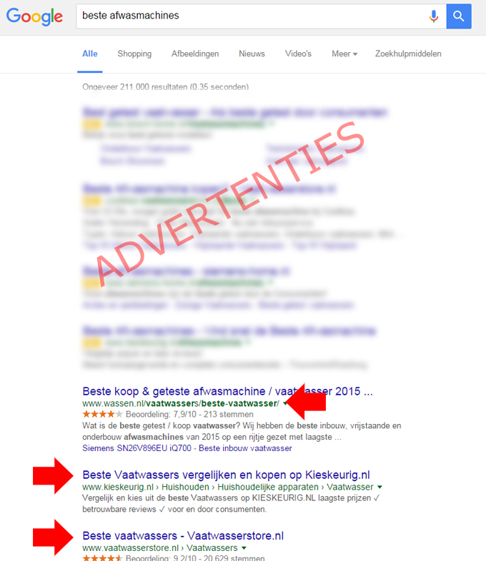 affiliate site maken lsi keywords