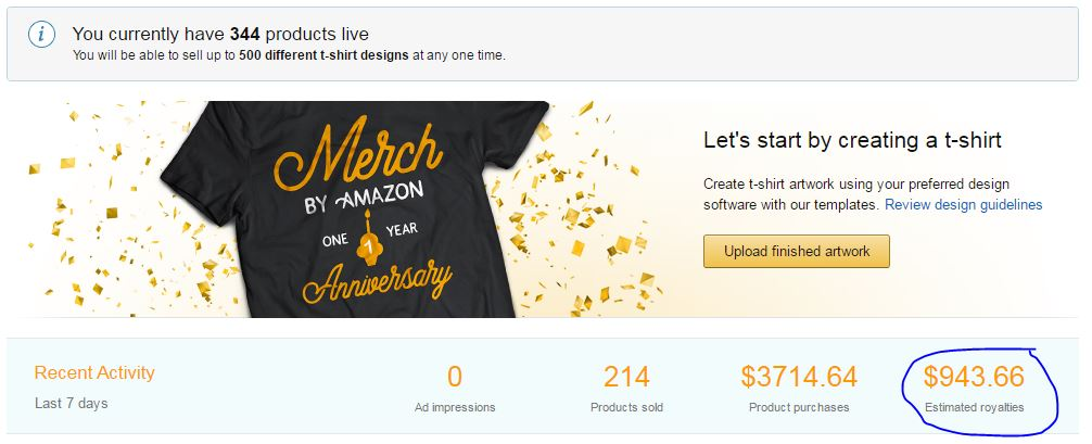Merch by amazon inkomen geld